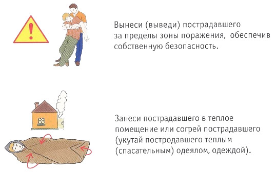 Температура: 37, 38, 39, у детей, с симптомами и без, високая и низкая